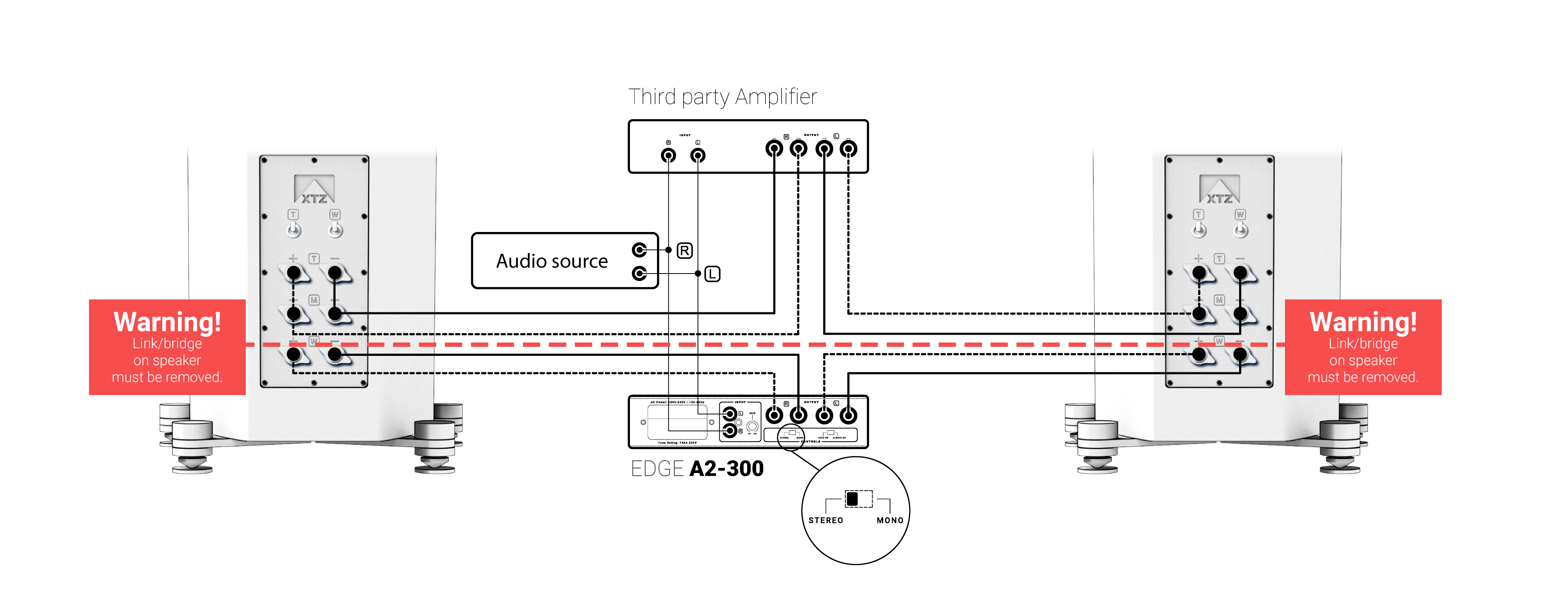 Bi-amping (Third Party Amplifier) Setup