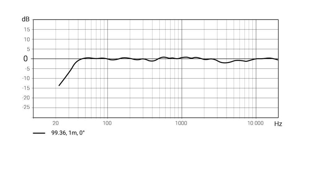 99.36 FLR - Hi-end golvhögtalare för såväl hifi som hemmabio. 07993f1960f65