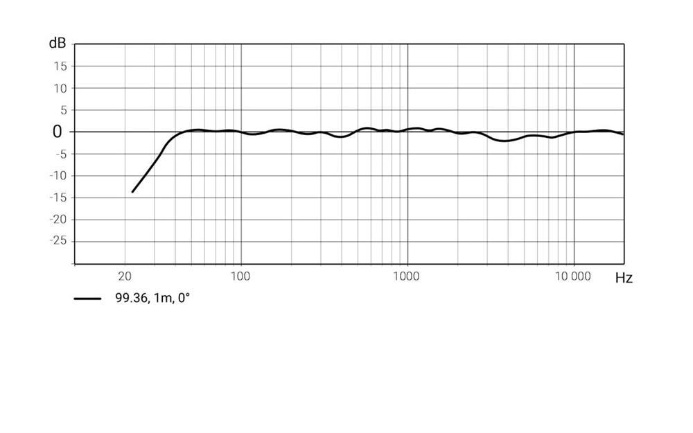 Xtz 9936 Flr Floorstanding Speaker Sound In Balance Wiring Diagram Likewise Wire Banana Plugs On 2 Speakers