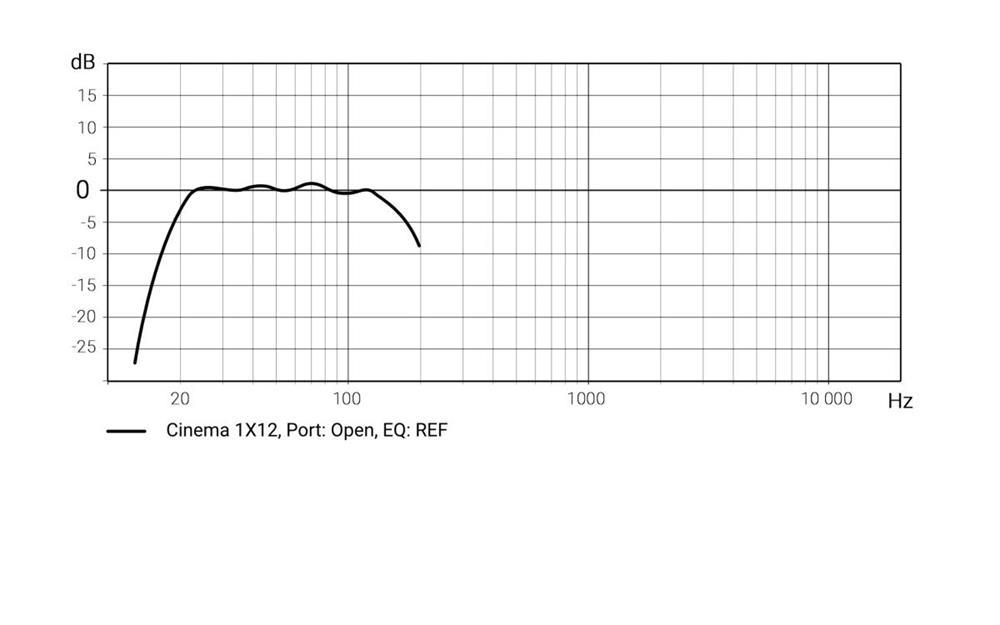 XTZ SUB 1X12 active subwoofer - XTZ Sound in Balance