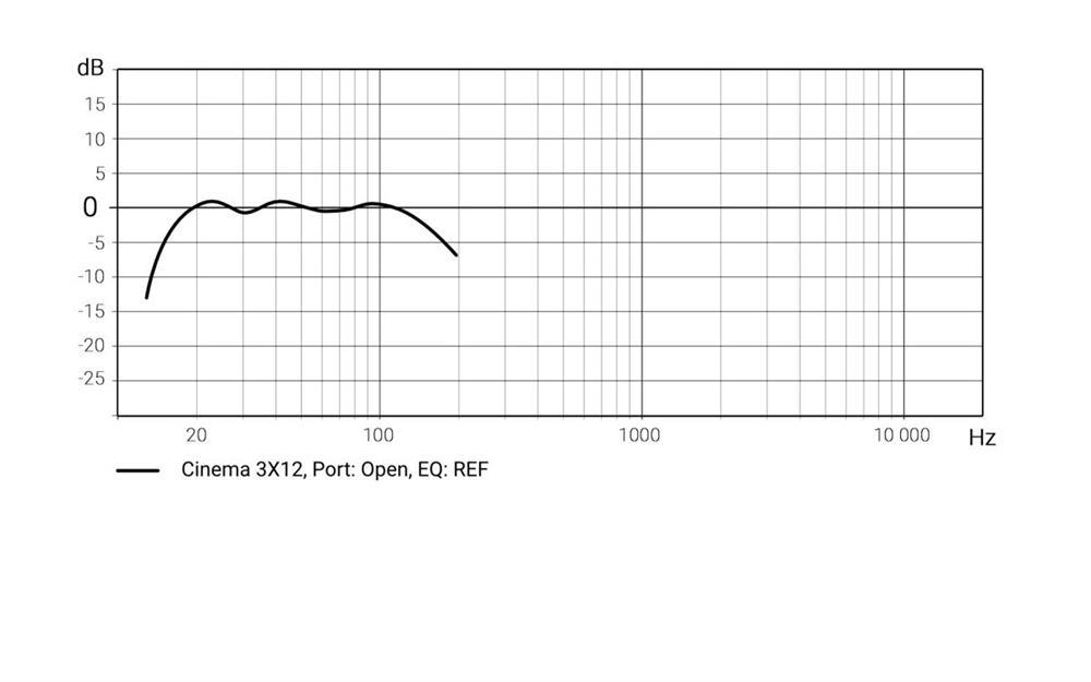 xtz sub 3x12 active subwoofer xtz sound in balance