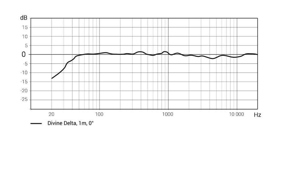 Xtz Delta Surround Bookshelf Speakers Bi Wiring Diagram Image Description