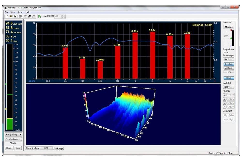 Xtz Room Analyzer Ii Pro Measurement Systems